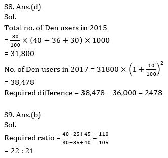 Quantitative Aptitude Quiz For ECGC PO 2021- 31st January_130.1