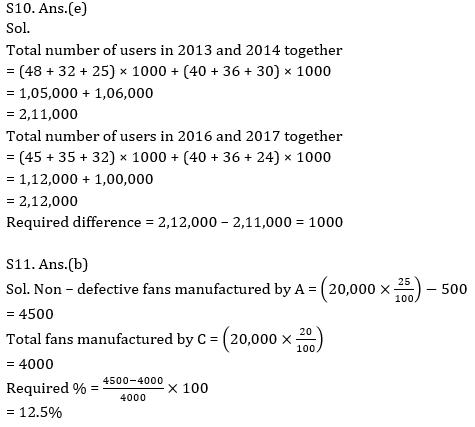 Quantitative Aptitude Quiz For ECGC PO 2021- 31st January_140.1