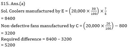 Quantitative Aptitude Quiz For ECGC PO 2021- 31st January_160.1