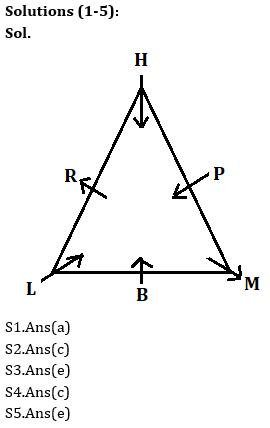 Reasoning Ability Quiz For ECGC PO 2021- 31st January_50.1