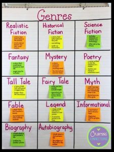 Visual Vocabulary Word: Improve Your Vocabulary with Daily Use Words: 12th March 2021_60.1