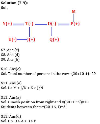 Reasoning Ability Quiz For RBI Attendant 2021- 16th March_70.1