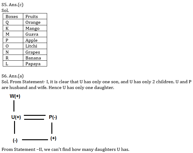 Reasoning Ability Quiz For SBI, IBPS Prelims 2021- 18th March_80.1