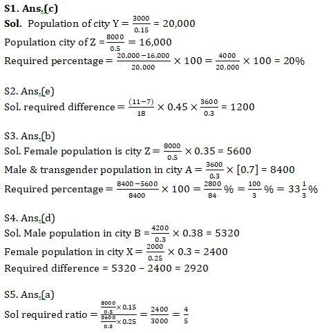 Pie Chart DI Basic Quantitative Aptitude Quiz for All Banking Exams- 1st June_80.1