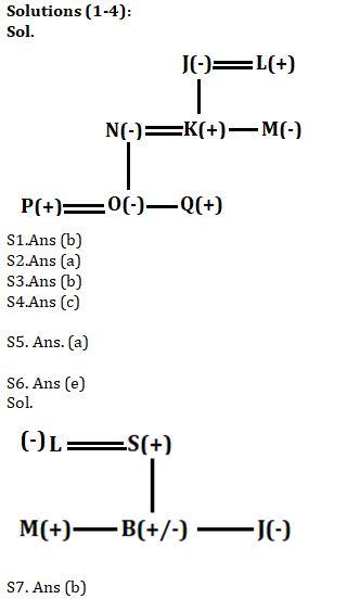 Reasoning Ability Quiz For SBI Clerk Prelims 2021- 1st June_60.1
