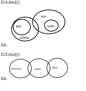 Basic Reasoning Quiz for All Banking Exams- 2nd June_90.1