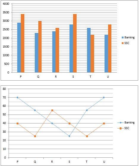Quantitative Aptitude Quiz For SBI Clerk Prelims 2021- 2nd June_70.1