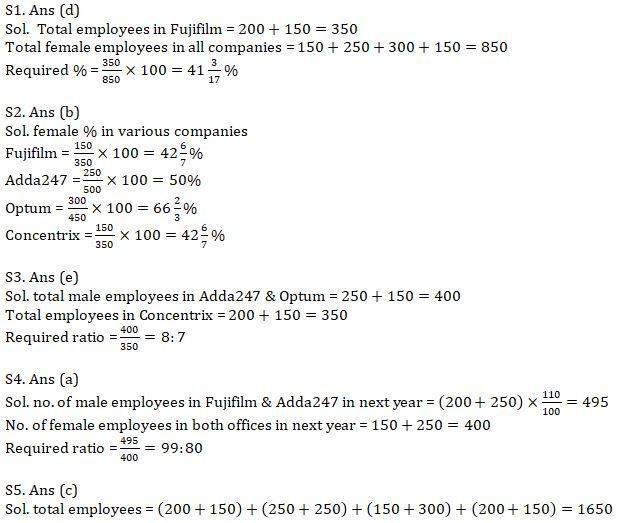Quantitative Aptitude Quiz For SBI Clerk Prelims 2021- 2nd June_90.1