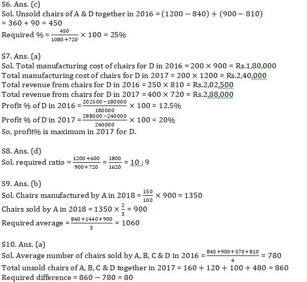Quantitative Aptitude Quiz For SBI Clerk Prelims 2021- 2nd June_100.1