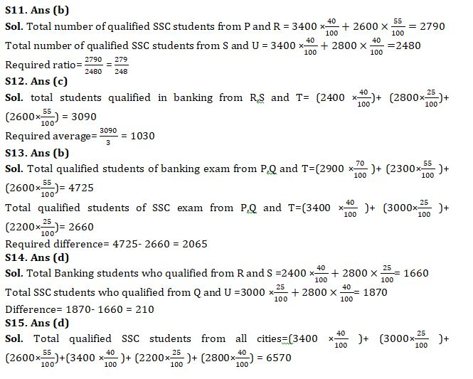 Quantitative Aptitude Quiz For SBI Clerk Prelims 2021- 2nd June_110.1