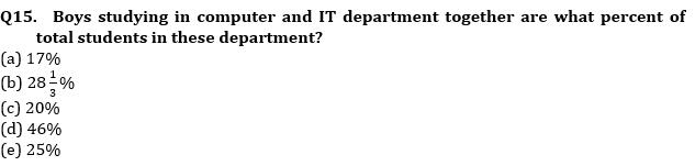 Quantitative Aptitude Quiz For SBI Clerk Prelims 2021- 5th June_80.1