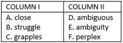 English Language Quiz For SBI Clerk Prelims 2021- 6th June_90.1