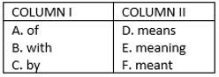 English Language Quiz For SBI Clerk Prelims 2021- 6th June_50.1