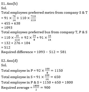 Quantitative Aptitude Quiz For IBPS RRB PO, Clerk Prelims 2021- 7th June_100.1