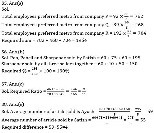Quantitative Aptitude Quiz For IBPS RRB PO, Clerk Prelims 2021- 7th June_120.1