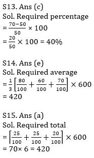 Quantitative Aptitude Quiz For IBPS RRB PO, Clerk Prelims 2021- 7th June_140.1