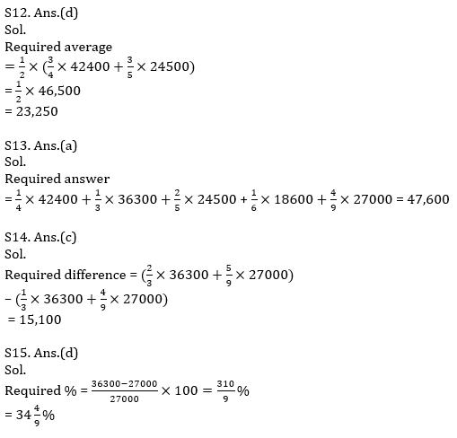 Quantitative Aptitude Quiz For SBI Clerk Prelims 2021- 7th June_130.1