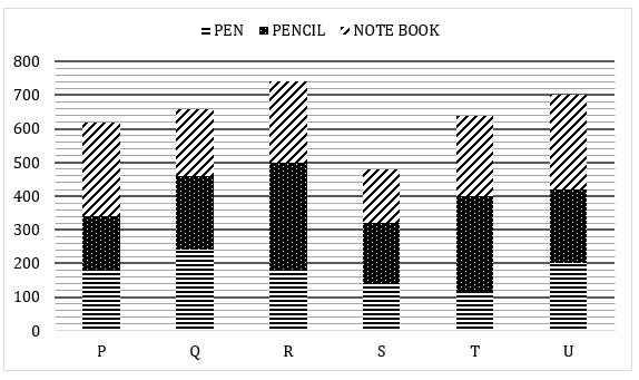 Quantitative Aptitude Quiz For IBPS RRB PO, Clerk Prelims 2021- 8th June_50.1