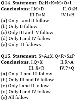 Reasoning Ability Quiz For IBPS RRB PO, Clerk Prelims 2021- 10th June_100.1