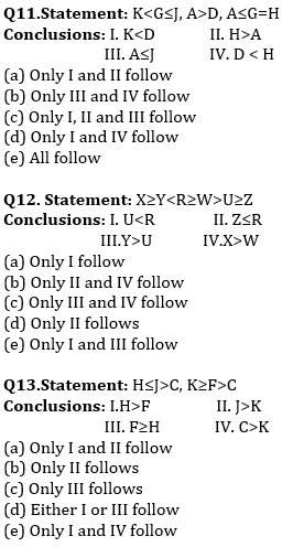 Reasoning Ability Quiz For IBPS RRB PO, Clerk Prelims 2021- 10th June_90.1