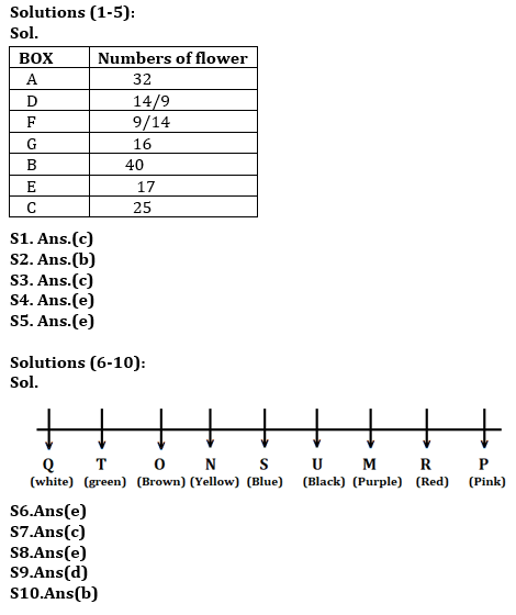 Reasoning Ability, Puzzles Quiz For IBPS RRB PO, Clerk Prelims 2021- 15th June_60.1
