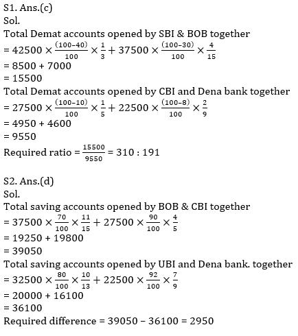 Quantitative Aptitude Quiz For IBPS RRB PO, Clerk Prelims 2021- 16th June_110.1