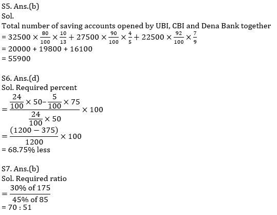 Quantitative Aptitude Quiz For IBPS RRB PO, Clerk Prelims 2021- 16th June_130.1