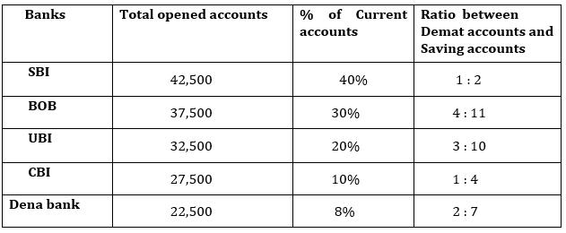 Quantitative Aptitude Quiz For IBPS RRB PO, Clerk Prelims 2021- 16th June_50.1