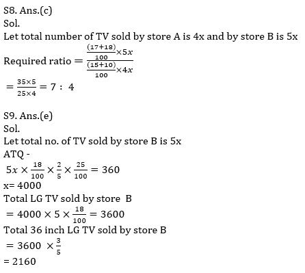 Quantitative Aptitude Quiz For IBPS RRB PO, Clerk Prelims 2021- 18th June_100.1