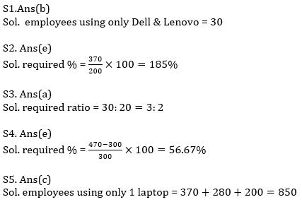 Quantitative Aptitude Quiz For IBPS RRB PO, Clerk Prelims 2021- 21st June_70.1