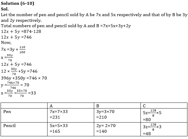 Quantitative Aptitude Quiz For IBPS RRB PO, Clerk Prelims 2021- 21st June_80.1
