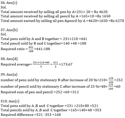 Quantitative Aptitude Quiz For IBPS RRB PO, Clerk Prelims 2021- 21st June_90.1