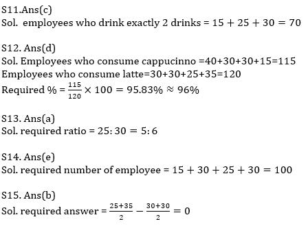 Quantitative Aptitude Quiz For IBPS RRB PO, Clerk Prelims 2021- 21st June_110.1