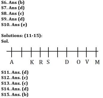 Reasoning Ability, Quiz For SBI PO, Clerk Prelims 2021- 24th June_70.1