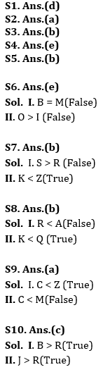 Reasoning Ability, Quiz For SBI PO, Clerk Prelims 2021- 25th June_130.1