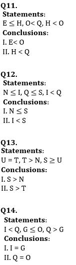 Reasoning Ability, Quiz For SBI PO, Clerk Prelims 2021- 25th June_100.1