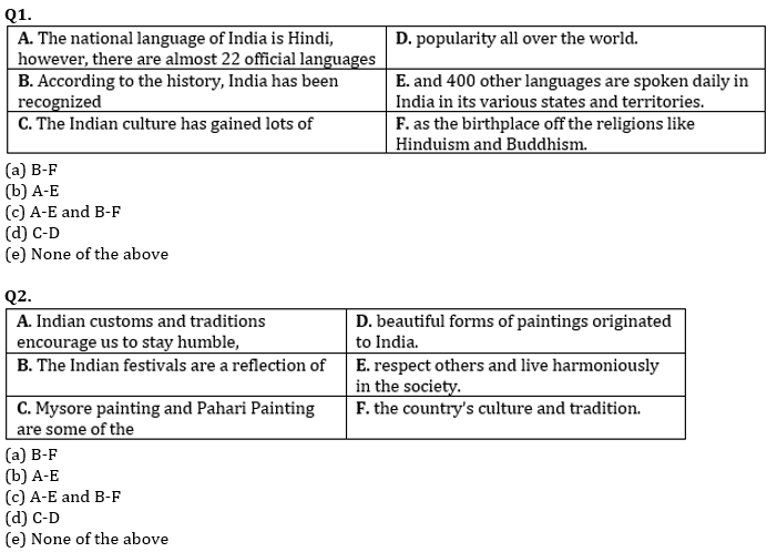 English Quizzes, for SBI PO, Clerk Prelims 2021 – 27th June_50.1