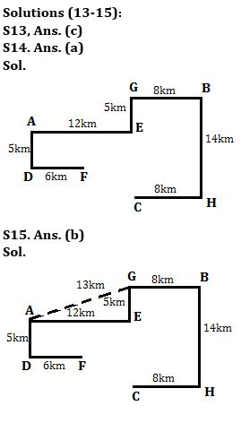 Reasoning Ability, Direction Sense Quiz For SBI PO, Clerk Prelims 2021- 28th June_90.1