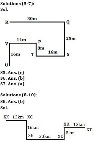 Reasoning Ability, Direction Sense Quiz For SBI PO, Clerk Prelims 2021- 28th June_70.1