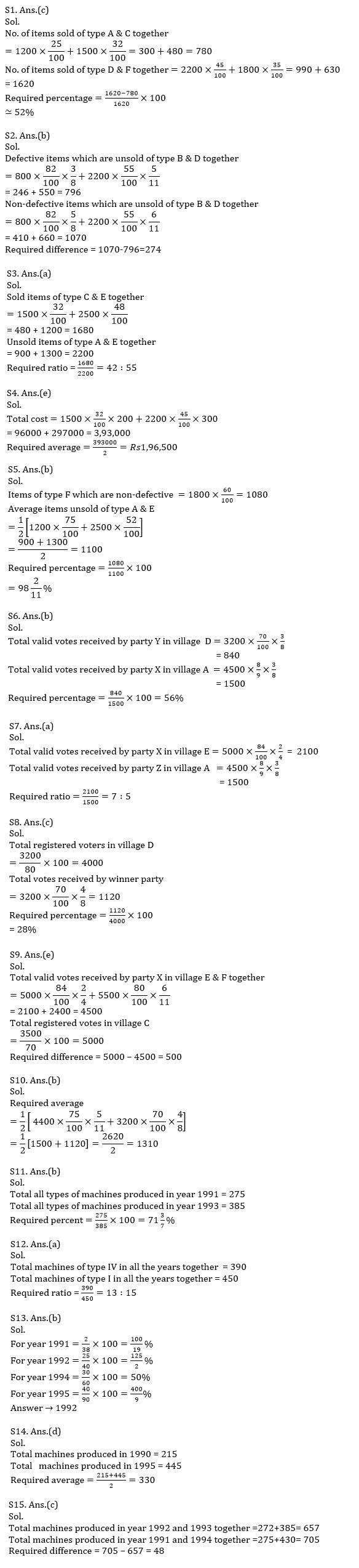 Quantitative Aptitude Quiz For SBI PO, Clerk Prelims 2021- 28th June_110.1