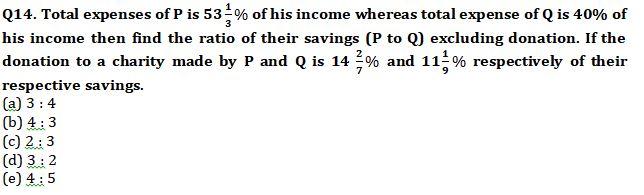Quantitative Aptitude Quiz For SBI PO, 2021- 29th June_80.1