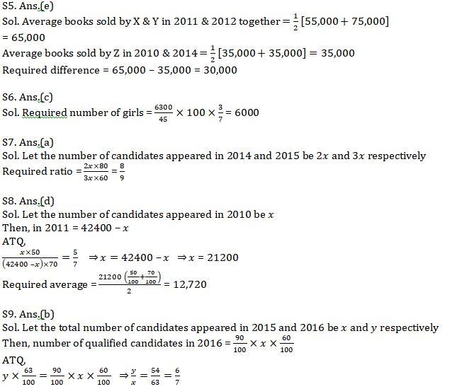 Quantitative Aptitude Quiz For SBI PO, 2021- 29th June_100.1