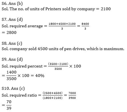 Quantitative Aptitude Quiz For IBPS RRB PO, Clerk Prelims 2021- 30th June_100.1