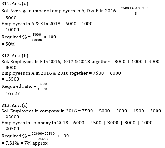 Quantitative Aptitude Quiz For IBPS RRB PO, Clerk Prelims 2021- 30th June_110.1