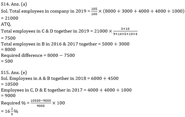 Quantitative Aptitude Quiz For IBPS RRB PO, Clerk Prelims 2021- 30th June_120.1