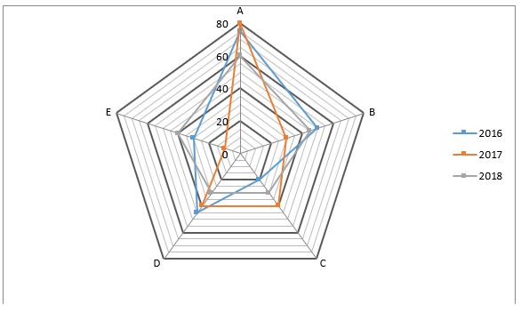 Quantitative Aptitude Quiz For IBPS RRB PO, Clerk Prelims 2021- 30th June_60.1