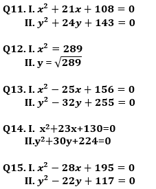 Quantitative Aptitude Quiz For IBPS Clerk Prelims 2021- 23rd July_80.1