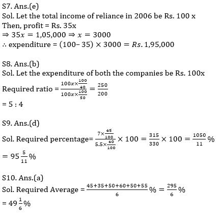 Quantitative Aptitude Quiz For IBPS RRB PO, Clerk Prelims 2021- 26th July_150.1