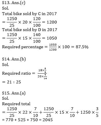 Quantitative Aptitude Quiz For IBPS RRB PO, Clerk Prelims 2021- 26th July_170.1