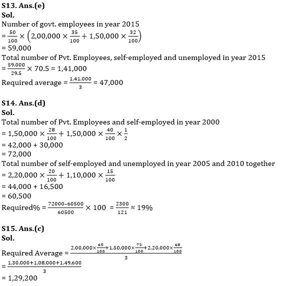 Quantitative Aptitude Quiz For IBPS RRB PO, Clerk Prelims 2021- 30th July_130.1